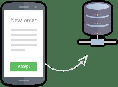 Online ordering API