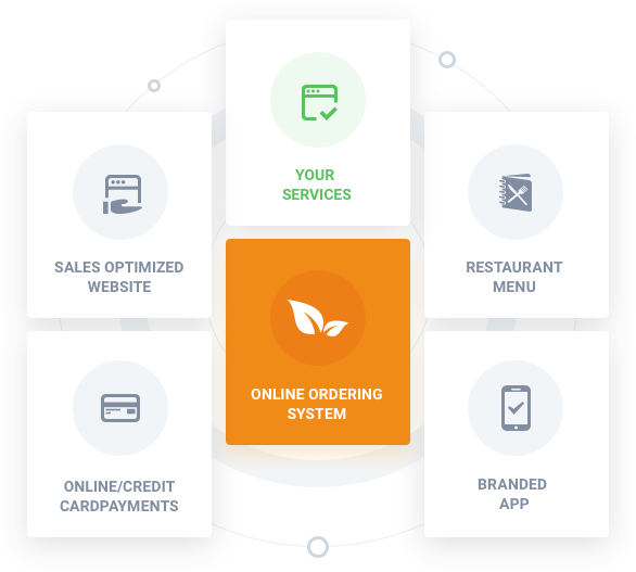 Become a partner and promote a service pack for restaurants