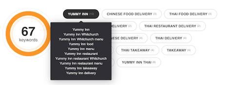 the best keywords for restaurants